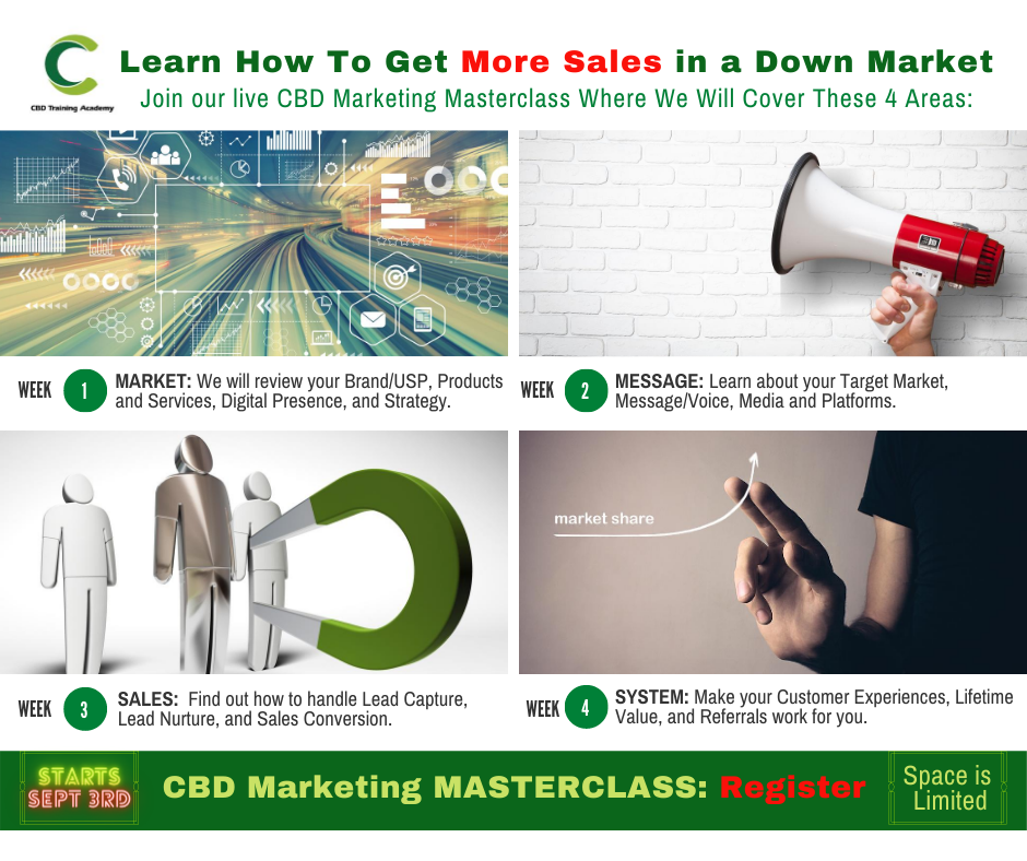 How to Market your CBD
