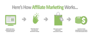 how-affiliate-marketing-works-cbd-training